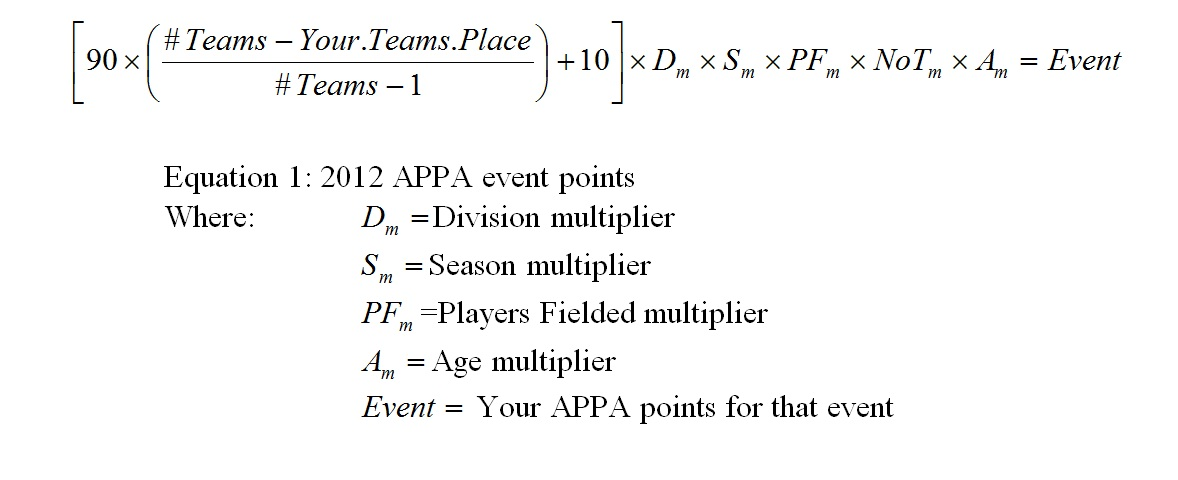 APPA Event Score Equation