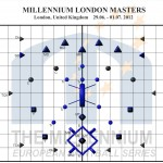 london_2d_millennium-2012