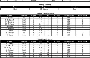 PSP-2012-Texas-Open-Stats-Game-29-Damage-Heat