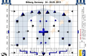 bitburg_2d_millennium-2013