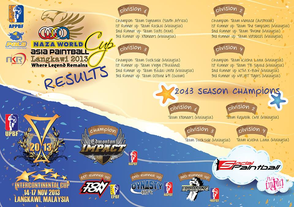 worldcupasia2013results